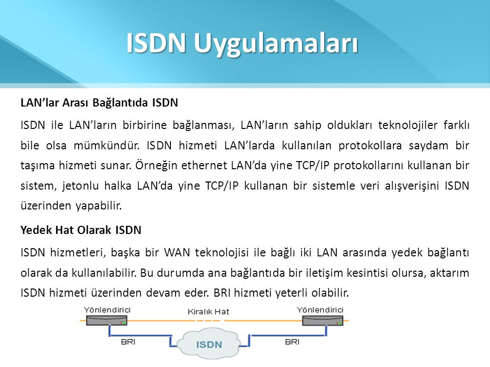 ISDN Uygulamaları LAN'lar Arası Bağlantıda ISDN ISDN ile LAN'ların birbirine bağlanması, LAN'ların sahip oldukları teknolojiler farklı bile olsa mümkü
