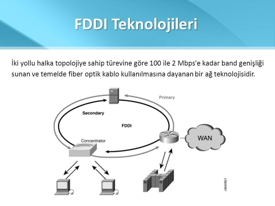 FDDI Teknolojileri İki yollu halka topolojiye sahip türevine göre 100 ile 2 Mbps'e kadar band genişliği sunan ve temelde fiber optik kablo kullanılmas