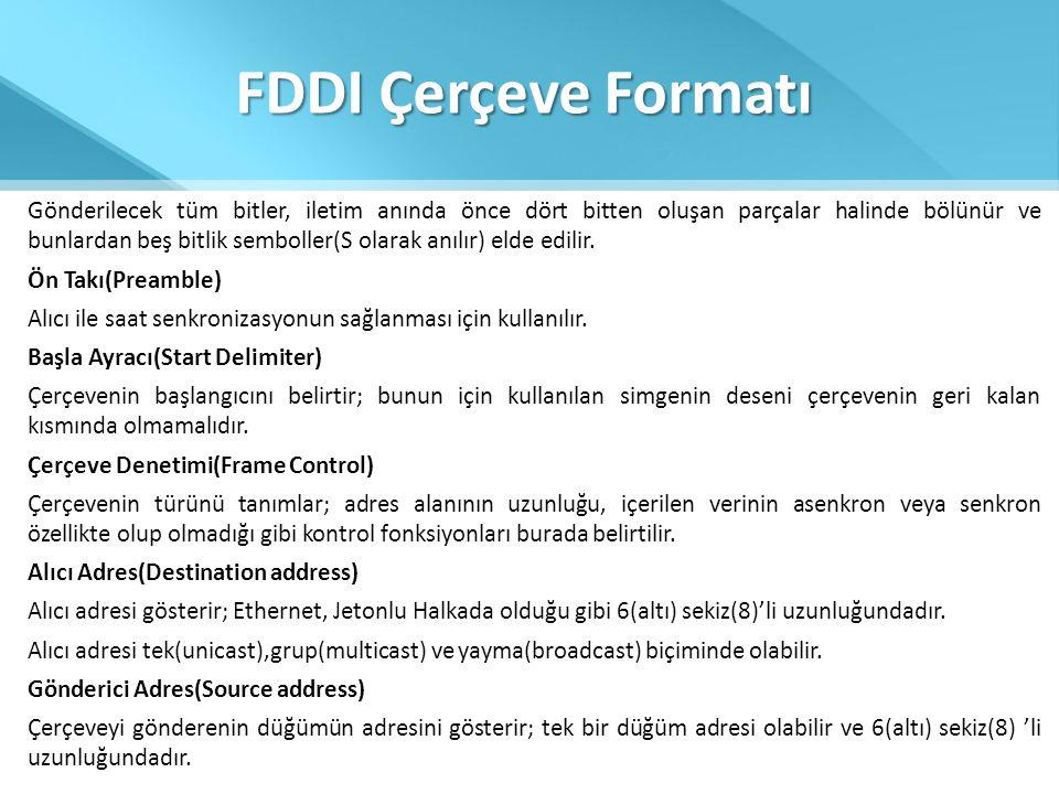 FDDI Çerçeve Formatı Gönderilecek tüm bitler, iletim anında önce dört bitten oluşan parçalar halinde bölünür ve bunlardan beş bitlik semboller(S olara
