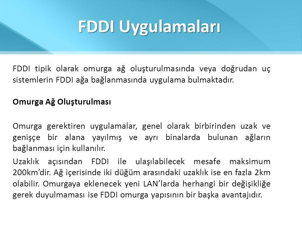 FDDI Uygulamaları FDDI tipik olarak omurga ağ oluşturulmasında veya doğrudan uç sistemlerin FDDI ağa bağlanmasında uygulama bulmaktadır. Omurga Ağ Olu