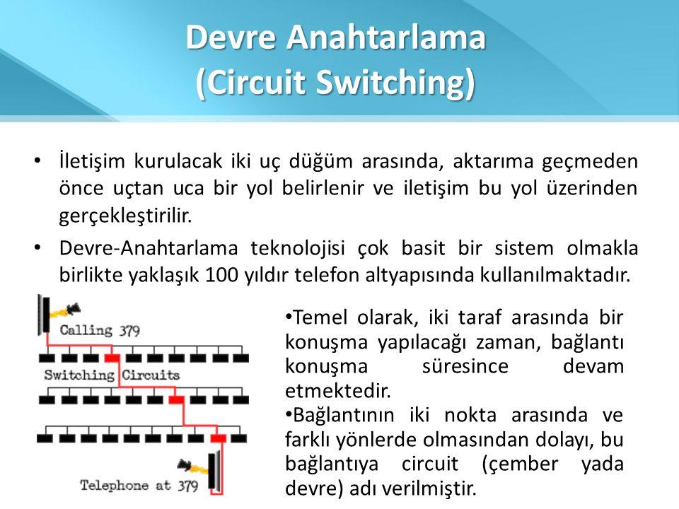 Devre Anahtarlama (Circuit Switching) • İletişim kurulacak iki uç düğüm arasında, aktarıma geçmeden önce uçtan uca bir yol belirlenir ve iletişim bu y