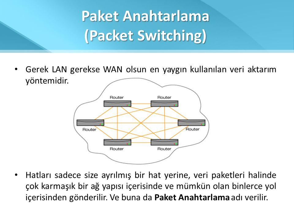 Paket Anahtarlama (Packet Switching) • Gerek LAN gerekse WAN olsun en yaygın kullanılan veri aktarım yöntemidir. • Hatları sadece size ayrılmış bir ha