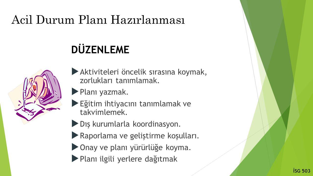 Acil Durum Planı Hazırlanması DÜZENLEME  Aktiviteleri öncelik sırasına koymak, zorlukları tanımlamak.