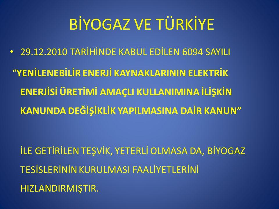 """BİYOGAZ VE TÜRKİYE • 29.12.2010 TARİHİNDE KABUL EDİLEN 6094 SAYILI """"YENİLENEBİLİR ENERJİ KAYNAKLARININ ELEKTRİK ENERJİSİ ÜRETİMİ AMAÇLI KULLANIMINA İL"""