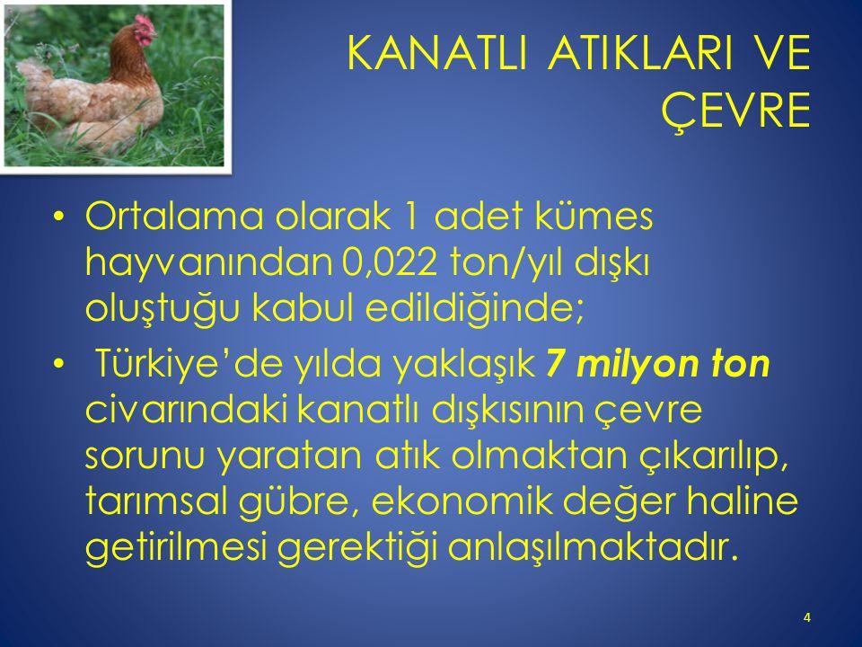 KANATLI ATIKLARI VE ÇEVRE • Ortalama olarak 1 adet kümes hayvanından 0,022 ton/yıl dışkı oluştuğu kabul edildiğinde; • Türkiye'de yılda yaklaşık 7 mil