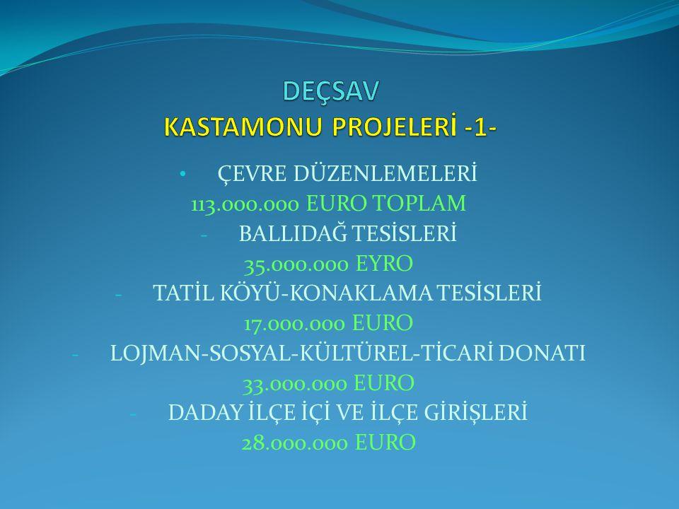 • ÇEVRE DÜZENLEMELERİ 113.000.000 EURO TOPLAM - BALLIDAĞ TESİSLERİ 35.000.000 EYRO - TATİL KÖYÜ-KONAKLAMA TESİSLERİ 17.000.000 EURO - LOJMAN-SOSYAL-KÜ