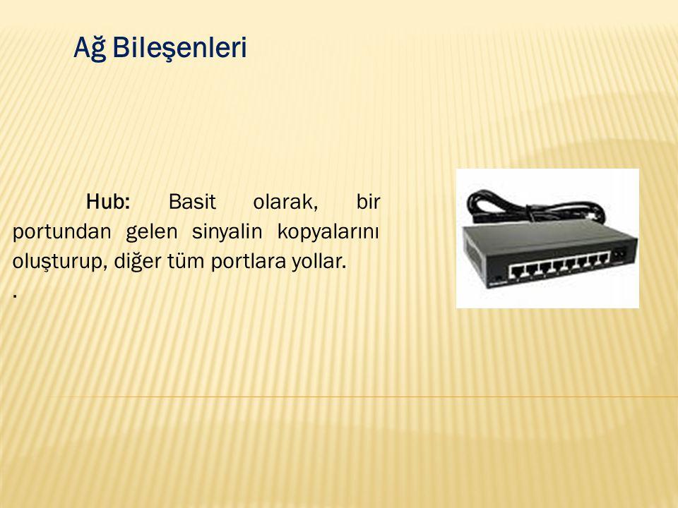 Ağ Bileşenleri Hub: Basit olarak, bir portundan gelen sinyalin kopyalarını oluşturup, diğer tüm portlara yollar..