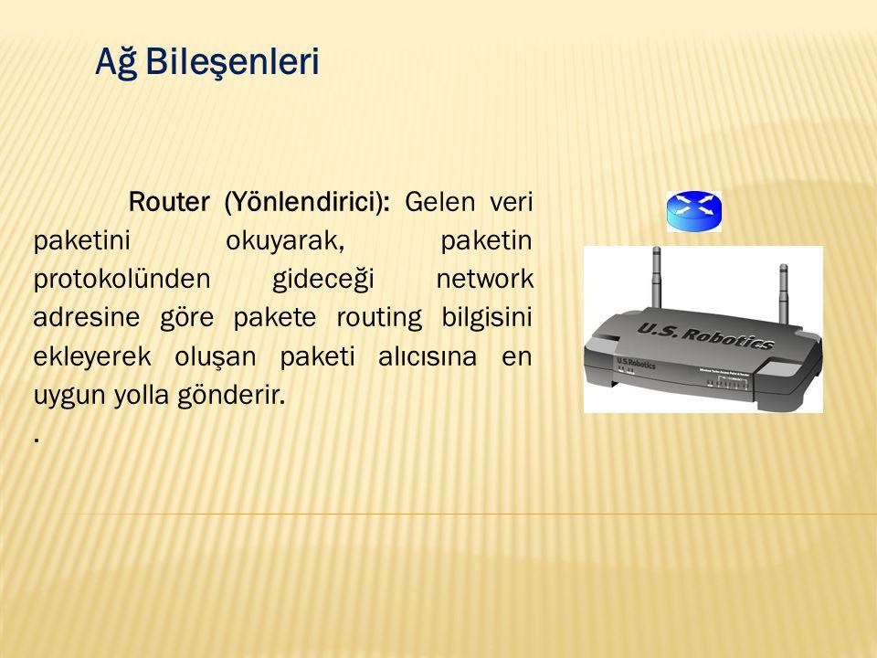 Ağ Bileşenleri Router (Yönlendirici): Gelen veri paketini okuyarak, paketin protokolünden gideceği network adresine göre pakete routing bilgisini ekle