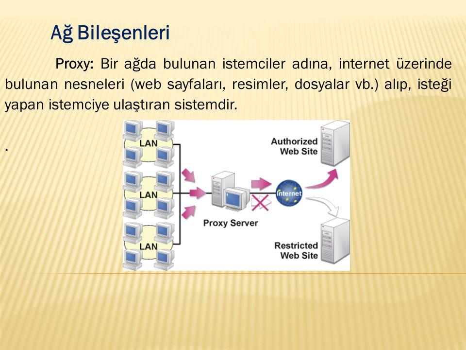 Ağ Bileşenleri Proxy: Bir ağda bulunan istemciler adına, internet üzerinde bulunan nesneleri (web sayfaları, resimler, dosyalar vb.) alıp, isteği yapa