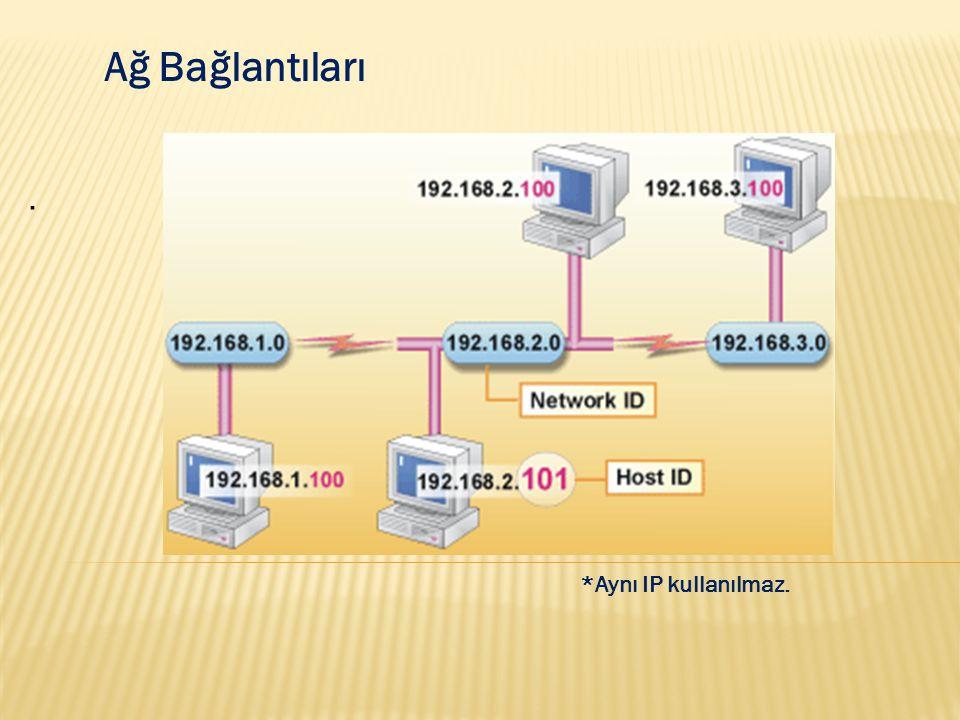 Ağ Bağlantıları. *Aynı IP kullanılmaz.
