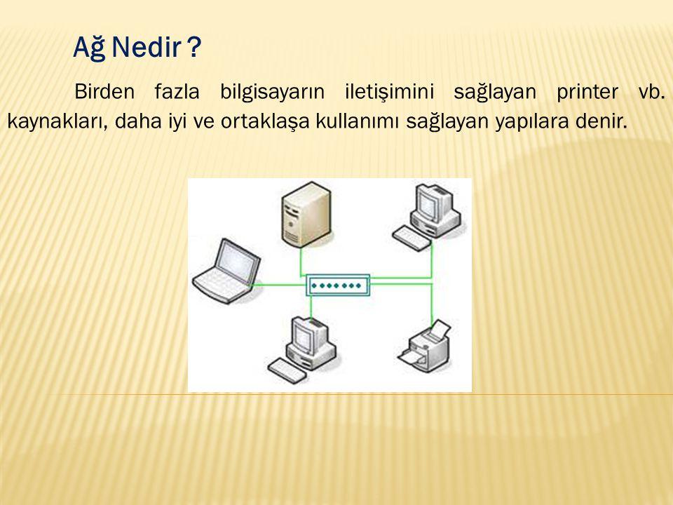 Ağ Nedir ? Birden fazla bilgisayarın iletişimini sağlayan printer vb. kaynakları, daha iyi ve ortaklaşa kullanımı sağlayan yapılara denir.
