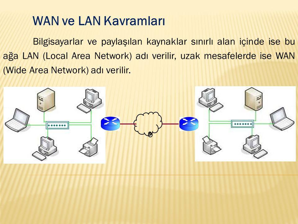 WAN ve LAN Kavramları Bilgisayarlar ve paylaşılan kaynaklar sınırlı alan içinde ise bu ağa LAN (Local Area Network) adı verilir, uzak mesafelerde ise