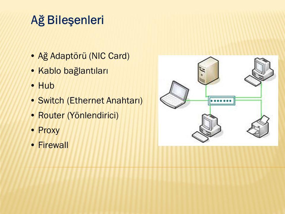 Ağ Bileşenleri • Ağ Adaptörü (NIC Card) • Kablo bağlantıları • Hub • Switch (Ethernet Anahtarı) • Router (Yönlendirici) • Proxy • Firewall