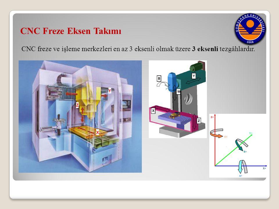 CNC Freze Eksen Takımı CNC freze ve işleme merkezleri en az 3 eksenli olmak üzere 3 eksenli tezgâhlardır.
