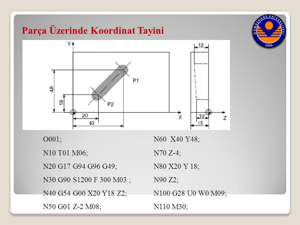 O001; N10 T01 M06; N20 G17 G94 G96 G49; N30 G90 S1200 F 300 M03 ; N40 G54 G00 X20 Y18 Z2; N50 G01 Z-2 M08; N60 X40 Y48; N70 Z-4; N80 X20 Y 18; N90 Z2;