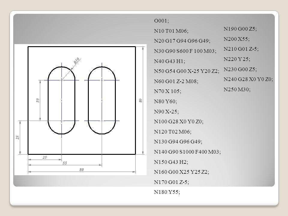 O001; N10 T01 M06; N20 G17 G94 G96 G49; N30 G90 S600 F 100 M03; N40 G43 H1; N50 G54 G00 X-25 Y20 Z2; N60 G01 Z-2 M08; N70 X 105; N80 Y60; N90 X-25; N1