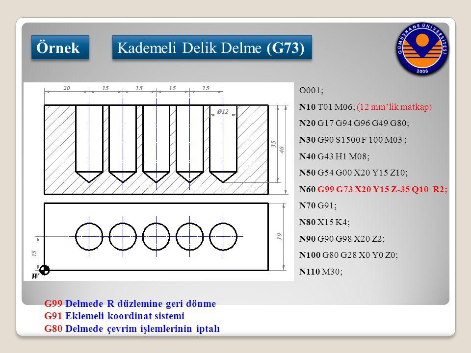 Örnek O001; N10 T01 M06; (12 mm'lik matkap) N20 G17 G94 G96 G49 G80; N30 G90 S1500 F 100 M03 ; N40 G43 H1 M08; N50 G54 G00 X20 Y15 Z10; N60 G99 G73 X2