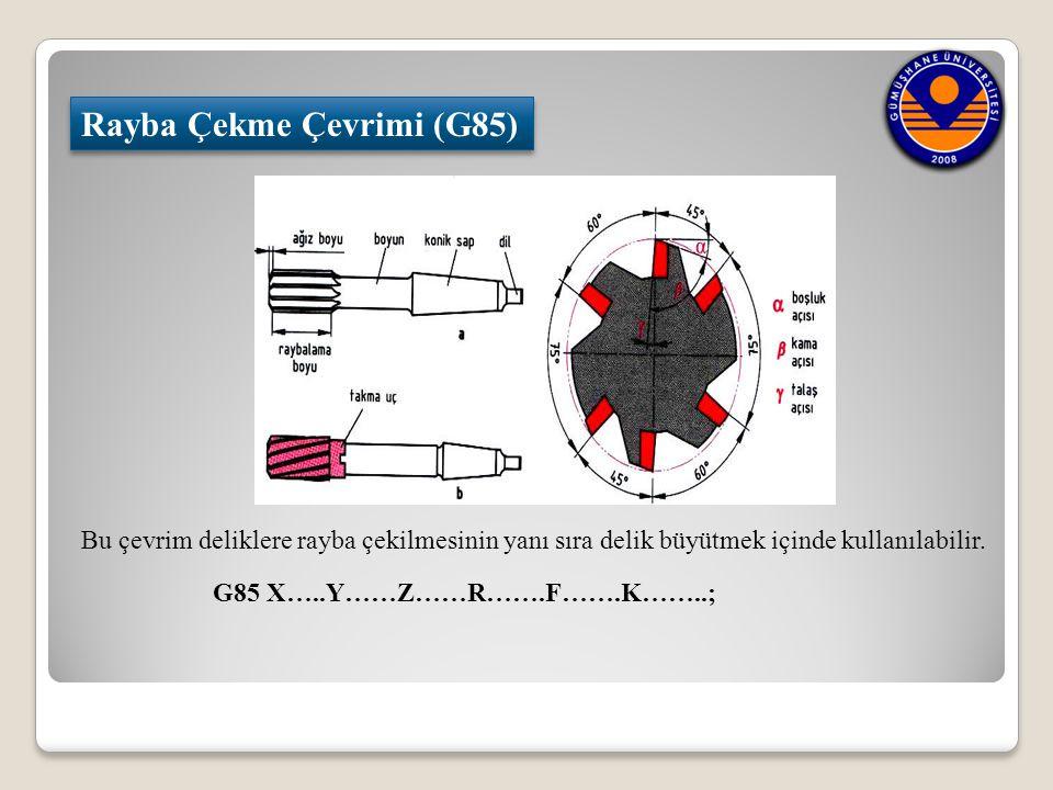 Rayba Çekme Çevrimi (G85) Bu çevrim deliklere rayba çekilmesinin yanı sıra delik büyütmek içinde kullanılabilir. G85 X…..Y……Z……R…….F…….K……..;