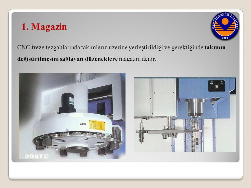 2.Fener Mili CNC frezelerde kesicinin dönme hareketini sağlayan parçasına fener mili denir.