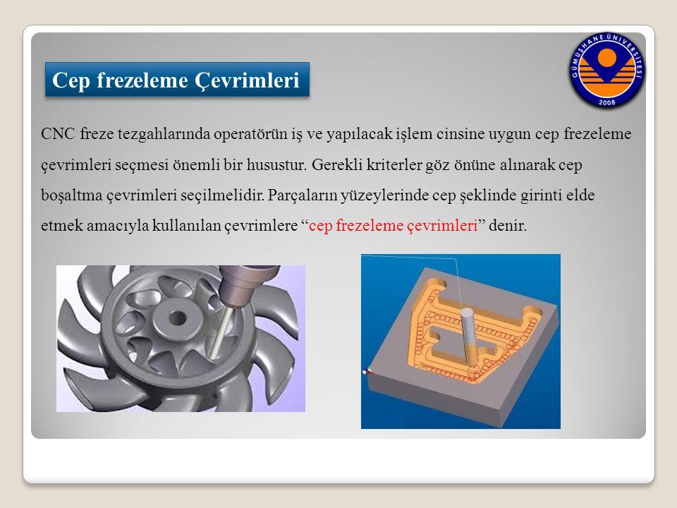 Cep frezeleme Çevrimleri CNC freze tezgahlarında operatörün iş ve yapılacak işlem cinsine uygun cep frezeleme çevrimleri seçmesi önemli bir husustur.