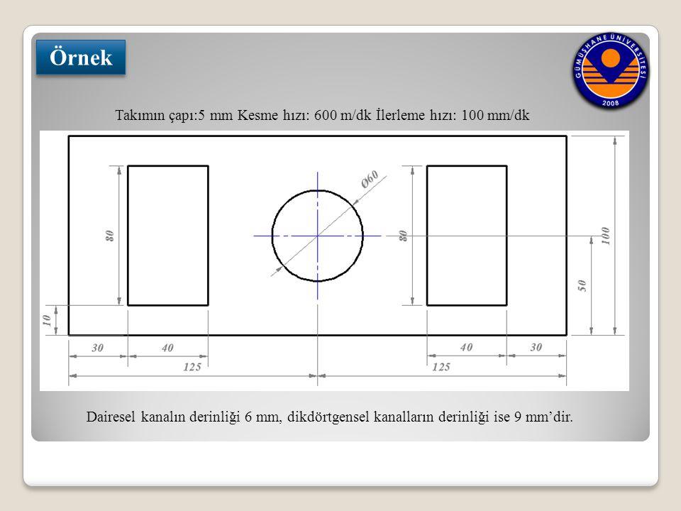 Takımın çapı:5 mm Kesme hızı: 600 m/dk İlerleme hızı: 100 mm/dk Örnek Dairesel kanalın derinliği 6 mm, dikdörtgensel kanalların derinliği ise 9 mm'dir