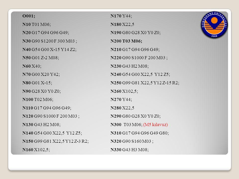 O001; N10 T01 M06; N20 G17 G94 G96 G49; N30 G90 S1200 F 300 M03 ; N40 G54 G00 X-15 Y14 Z2; N50 G01 Z-2 M08; N60 X40; N70 G00 X20 Y42; N80 G01 X-15; N9