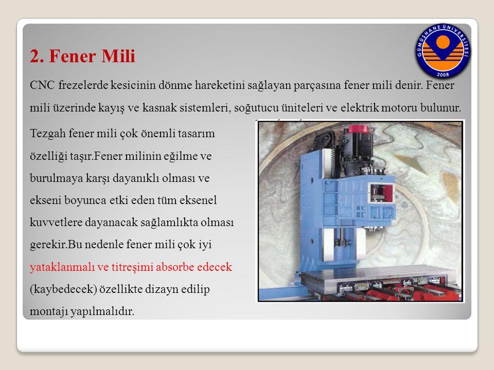2. Fener Mili CNC frezelerde kesicinin dönme hareketini sağlayan parçasına fener mili denir. Fener mili üzerinde kayış ve kasnak sistemleri, soğutucu