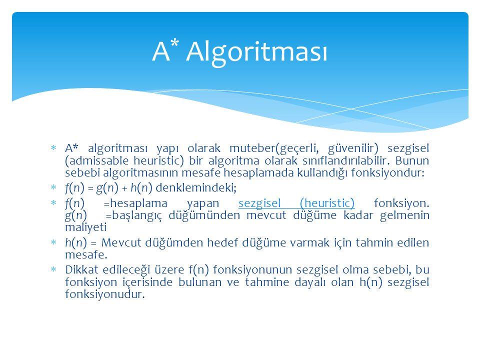  A* algoritması yapı olarak muteber(geçerli, güvenilir) sezgisel (admissable heuristic) bir algoritma olarak sınıflandırılabilir.