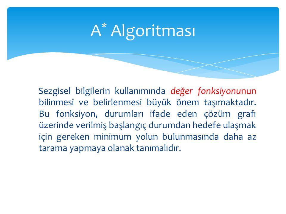 Sezgisel bilgilerin kullanımında değer fonksiyonunun bilinmesi ve belirlenmesi büyük önem taşımaktadır. Bu fonksiyon, durumları ifade eden çözüm grafı