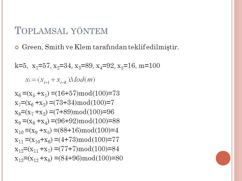 RASTGELELİK TESTLERİ Rastgele sayıların gerçekten rastgele olup olmadığını araştırmak için kullanılan testler: 1.