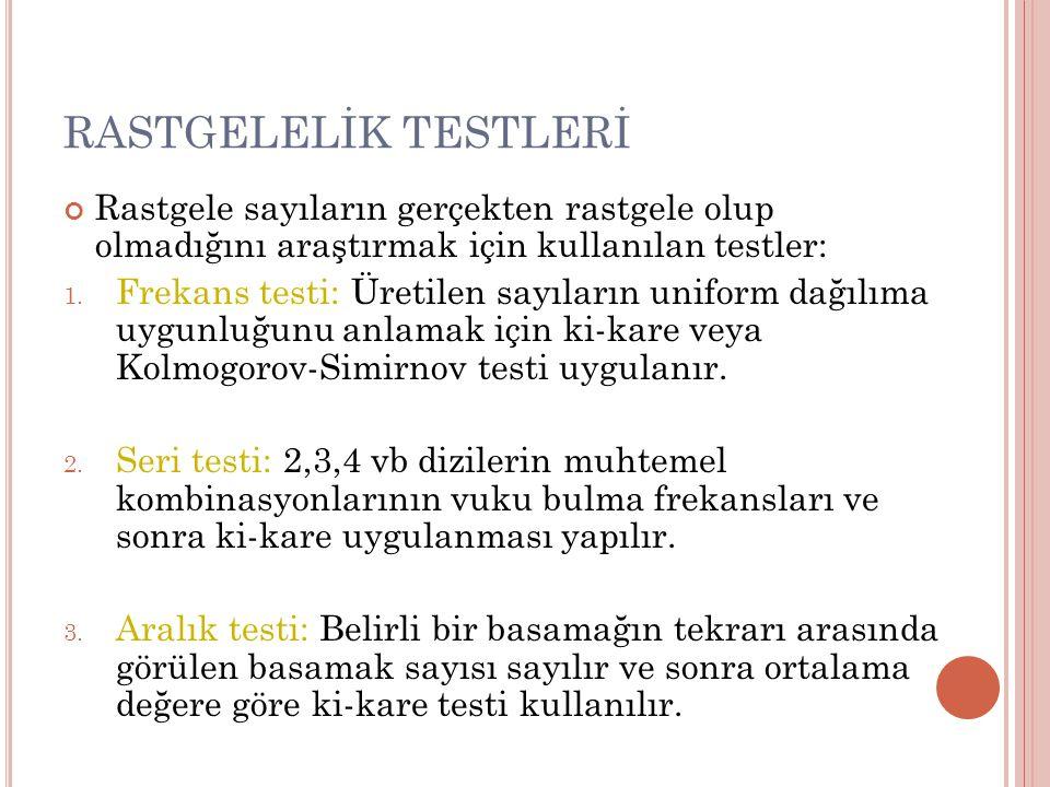 RASTGELELİK TESTLERİ 4.Koşum Testi: Ortalamaya göre alt ve üstte bulunmayı test eder.