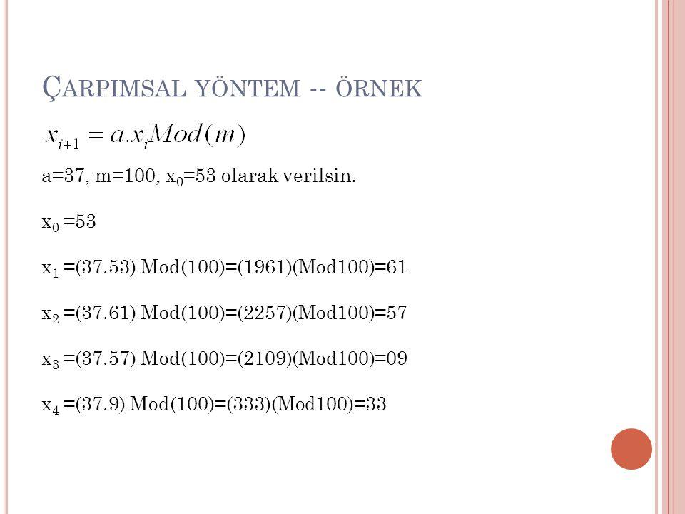 T HOMSON KARMA YÖNTEMI a=9, m=12, c=5, x 0 =11 olarak verilsin.