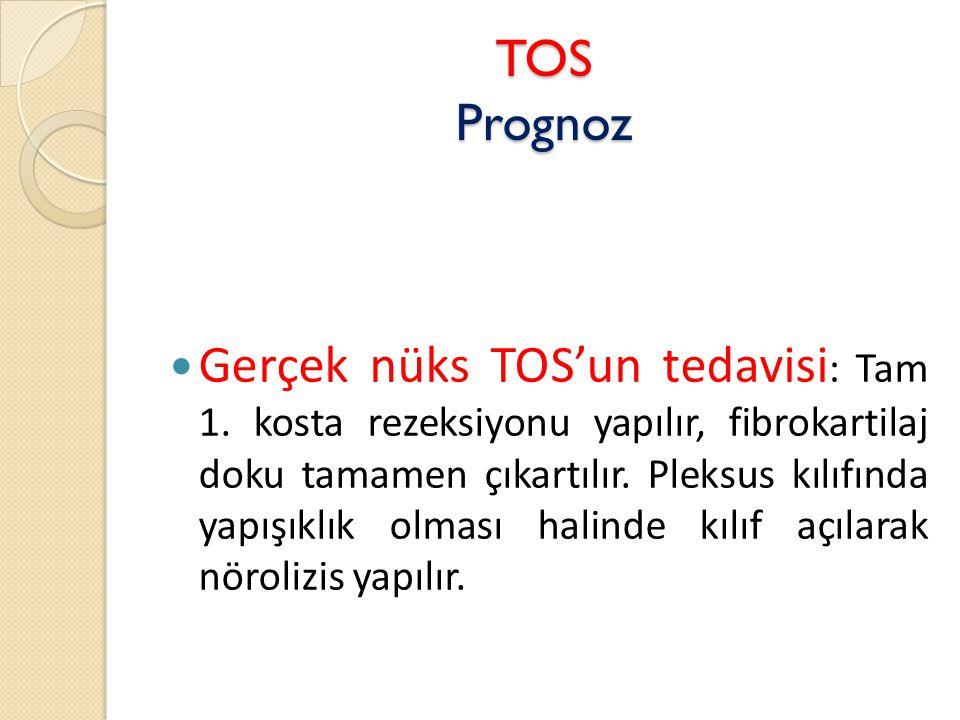 TOS Prognoz  Gerçek nüks TOS'un tedavisi : Tam 1.