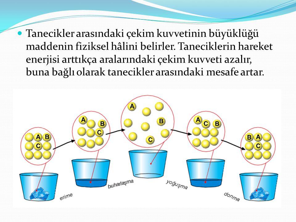  Tanecikler arasındaki çekim kuvvetinin büyüklüğü maddenin fiziksel hâlini belirler. Taneciklerin hareket enerjisi arttıkça aralarındaki çekim kuvvet