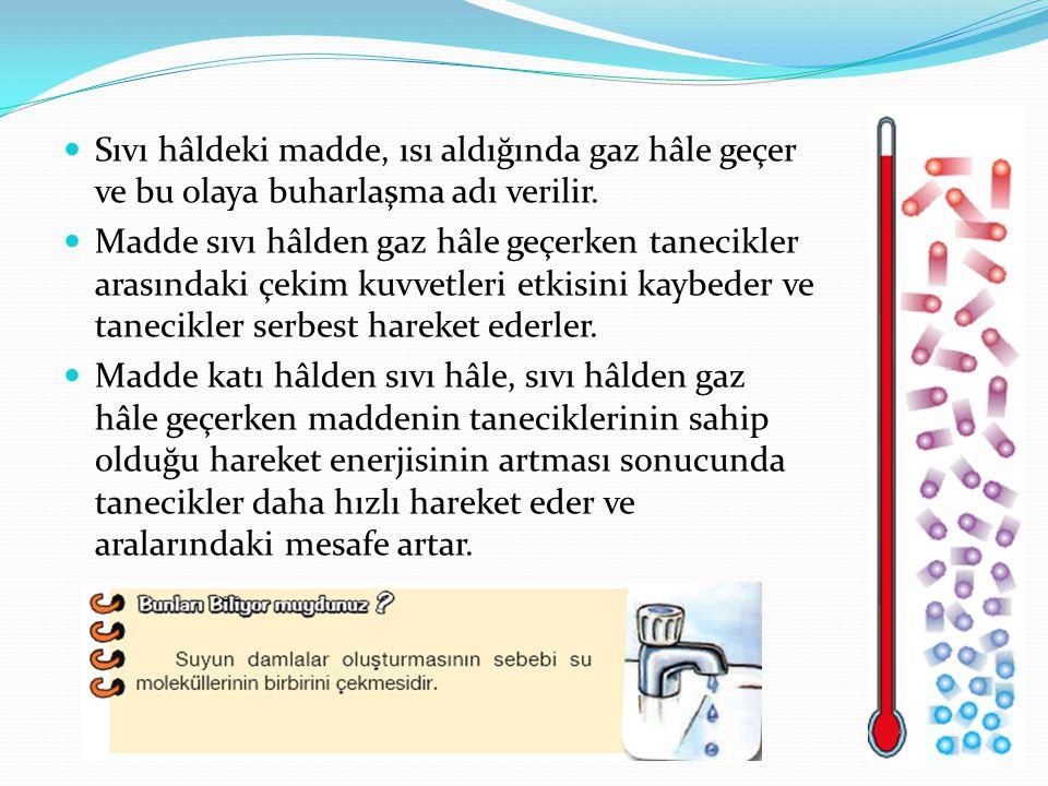 Sıvı hâldeki madde, ısı aldığında gaz hâle geçer ve bu olaya buharlaşma adı verilir.  Madde sıvı hâlden gaz hâle geçerken tanecikler arasındaki çek