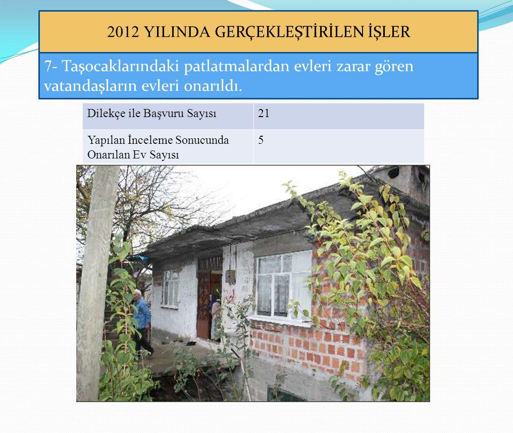 2012 YILINDA GERÇEKLEŞTİRİLEN İŞLER 7- Taşocaklarındaki patlatmalardan evleri zarar gören vatandaşların evleri onarıldı. Dilekçe ile Başvuru Sayısı21