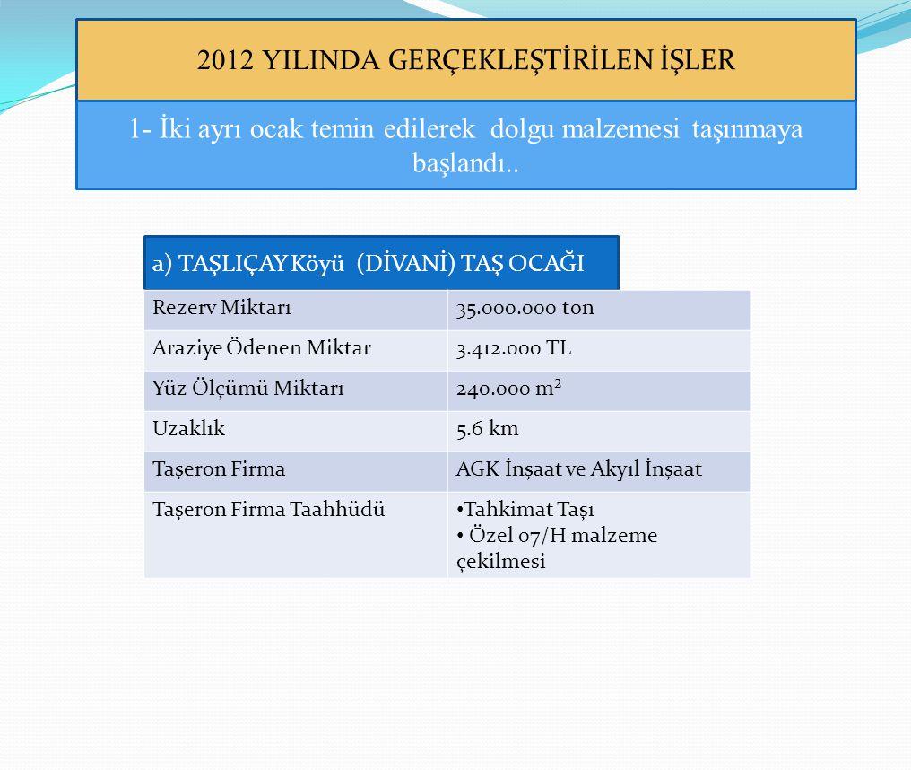 2012 YILINDA GERÇEKLEŞTİRİLEN İŞLER 1- İki ayrı ocak temin edilerek dolgu malzemesi taşınmaya başlandı.. a) TAŞLIÇAY Köyü (DİVANİ) TAŞ OCAĞI Rezerv Mi