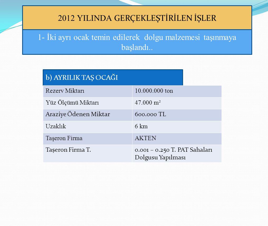 2012 YILINDA GERÇEKLEŞTİRİLEN İŞLER 1- İki ayrı ocak temin edilerek dolgu malzemesi taşınmaya başlandı.. b) AYRILIK TAŞ OCAĞI Rezerv Miktarı10.000.000