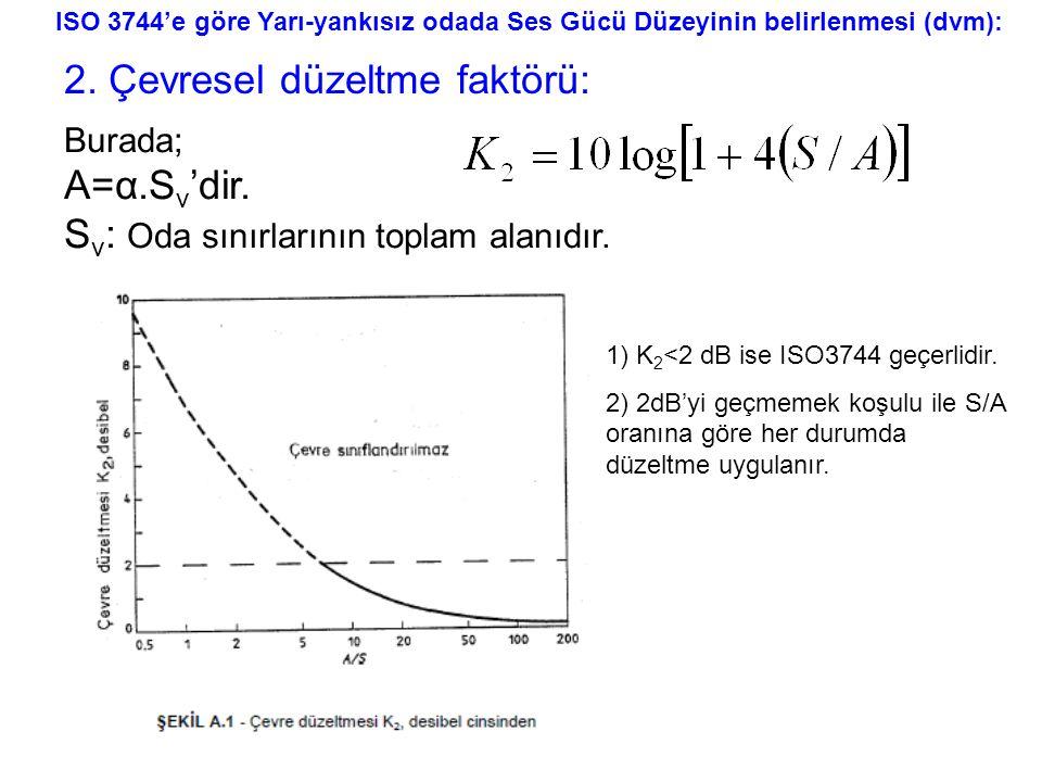 2. Çevresel düzeltme faktörü: Burada; A=α.S v 'dir. S v : Oda sınırlarının toplam alanıdır. ISO 3744'e göre Yarı-yankısız odada Ses Gücü Düzeyinin bel