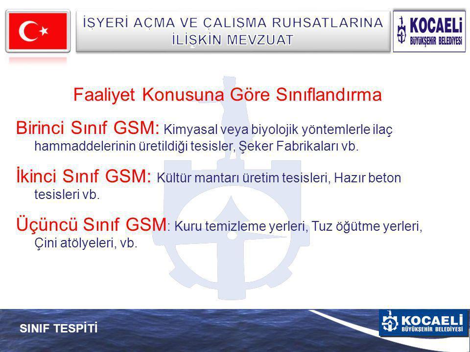 SINIF TESPİTİ Faaliyet Konusuna Göre Sınıflandırma Birinci Sınıf GSM: Kimyasal veya biyolojik yöntemlerle ilaç hammaddelerinin üretildiği tesisler, Şe