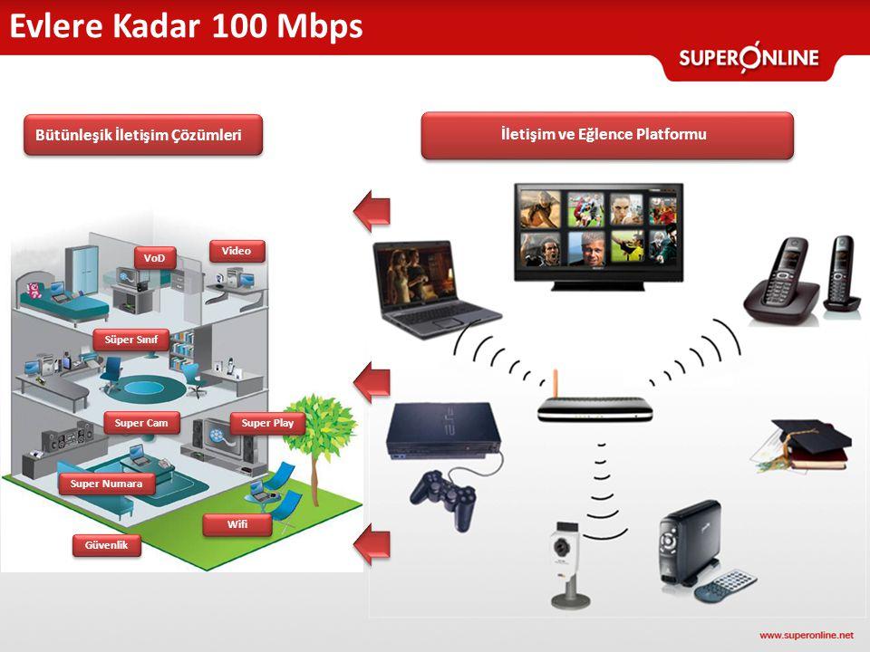 Evlere Kadar 100 Mbps İletişim ve Eğlence Platformu Bireylere BağlantıBütünleşik İletişim Çözümleri Wifi Güvenlik Super Numara Super Play Super Cam Vo