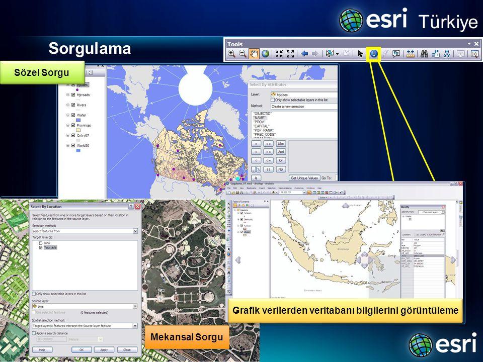 Sorgulama Türkiye Sözel Sorgu Mekansal Sorgu Grafik verilerden veritabanı bilgilerini görüntüleme