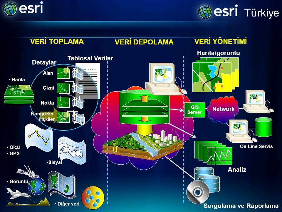 On Line Servis Analiz Harita/görüntü Sorgulama ve Raporlama Network GIS Server Detaylar Kurallar Alan Çizgi Nokta Kompleks ilişkiler • Harita Tablosal