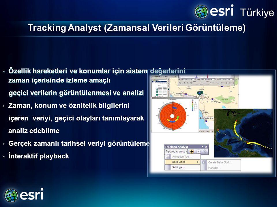 Tracking Analyst (Zamansal Verileri Görüntüleme) • Özellik hareketleri ve konumlar için sistem değerlerini zaman içerisinde izleme amaçlı geçici verilerin görüntülenmesi ve analizi geçici verilerin görüntülenmesi ve analizi • Zaman, konum ve öznitelik bilgilerini içeren veriyi, geçici olayları tanımlayarak analiz edebilme • Gerçek zamanlı tarihsel veriyi görüntüleme • İnteraktif playback Türkiye