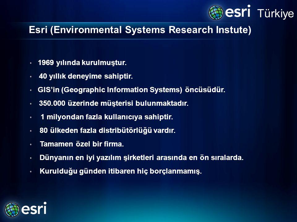 Türkiye • Merkez California/Redlands • 11 bölge ofisi • Tamamen GIS'e odaklanmış • Her yıl 50.000 üniversite öğrencisi Esri ürünleri eğitimi alıyor.