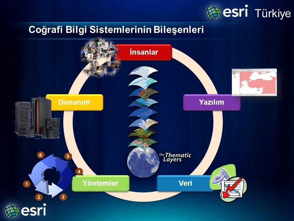 Schematics (Otomatik Şema Oluşturma) • Coğrafi veritabanında tutulan verilerden diyagramlar oluşturma ve görüntüleme • Karmaşık ağlardan otomatik şemalar oluşturma • Ağ bağlantılarının hızlı kontrolü • Ağ bağlantılarını anlamada zaman tasarrufu • CBS ile dinamik etkileşim • Akım şeması üretme Türkiye