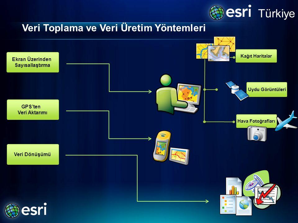 Veri Toplama ve Veri Üretim Yöntemleri Türkiye Ekran Üzerinden Sayısallaştırma Ekran Üzerinden Sayısallaştırma GPS'ten Veri Aktarımı GPS'ten Veri Akta
