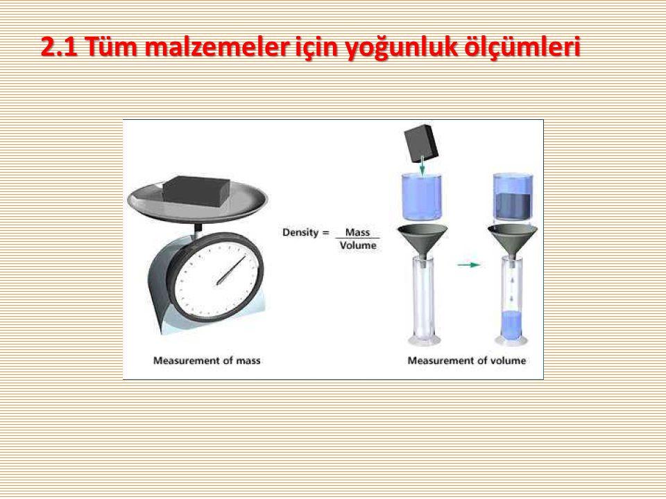 2.1 Tüm malzemeler için yoğunluk ölçümleri