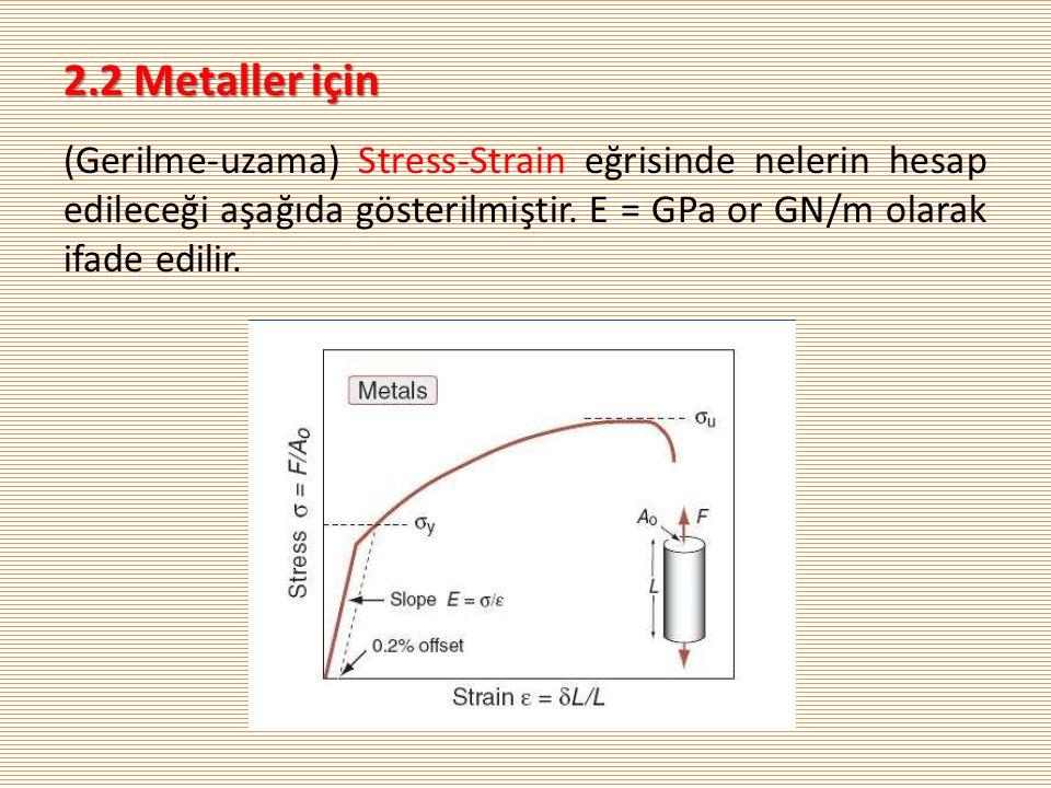 2.2 Metaller için (Gerilme-uzama) Stress-Strain eğrisinde nelerin hesap edileceği aşağıda gösterilmiştir.