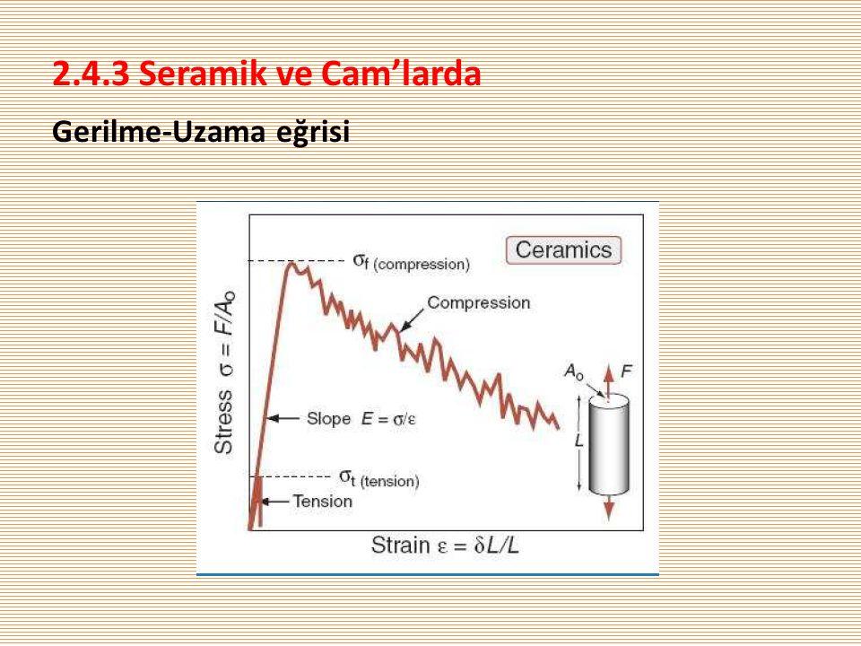 2.4.3 Seramik ve Cam'larda Gerilme-Uzama eğrisi
